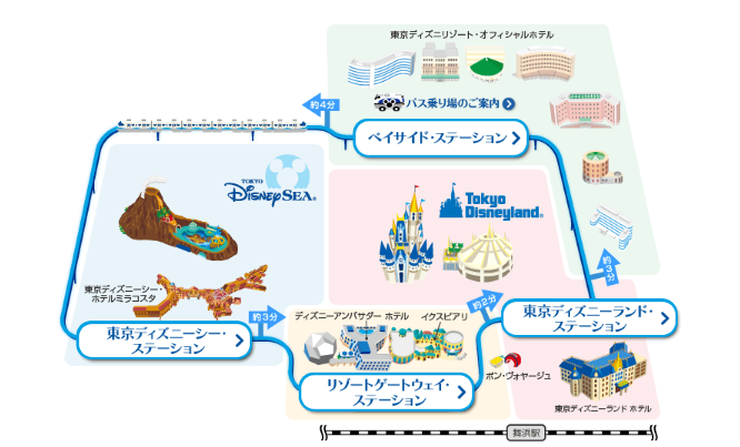 line-map